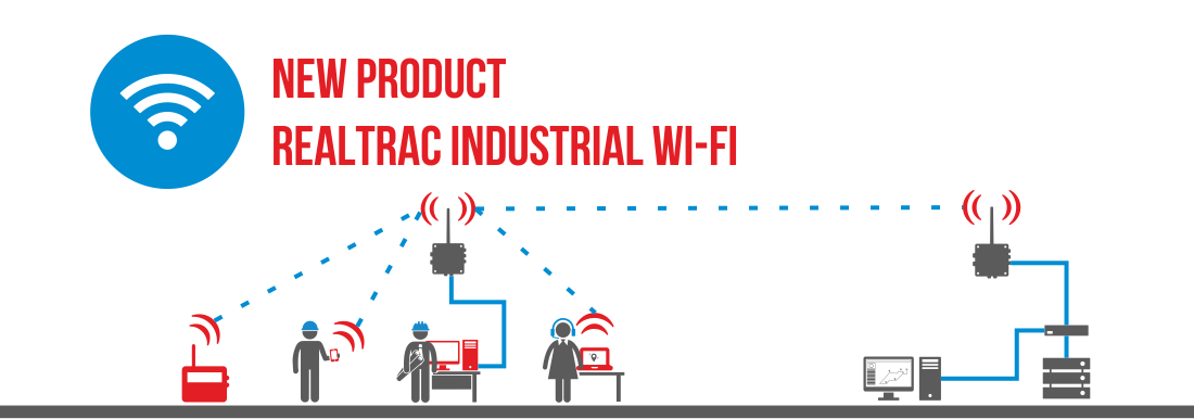 A new product-The RealTrac Industrial Wi-Fi